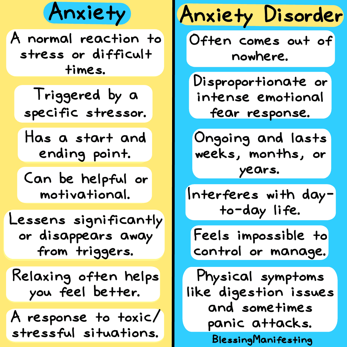 Anxiety Challenge and an Ultimate Anxiety Guide